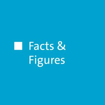 Hotel Breeze | Facts & figures